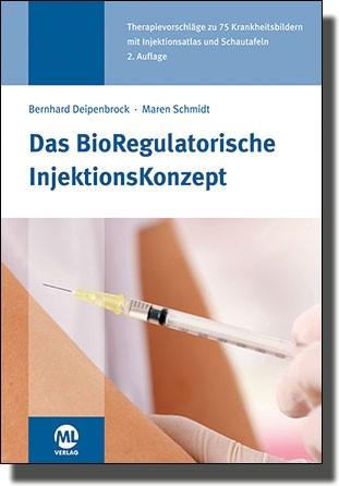 Das BioRegulatorische InjektionsKonzept